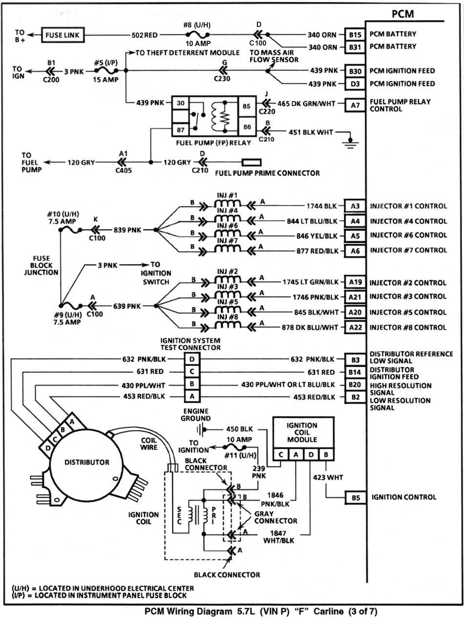 1995_pcm3 4th gen lt1 f body tech articles 79 Trans AM Wiring Diagram at aneh.co
