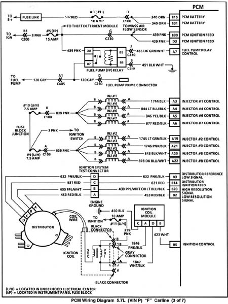 Ford 3910 Electrical Diagram : Wiring diagram for ford diesel tractor the