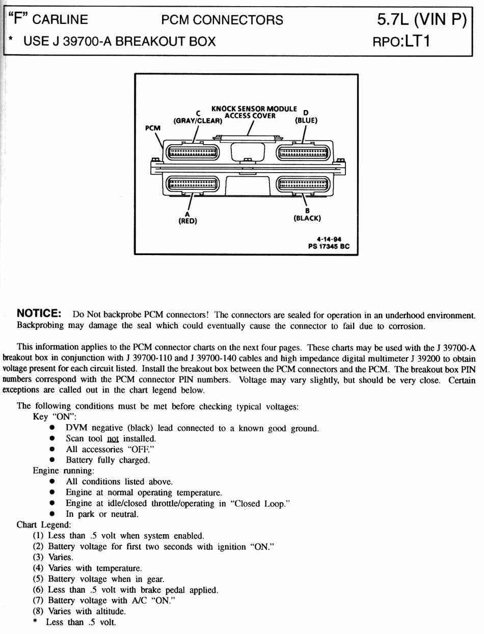 4th Gen Lt1 F Body Tech Articles 1994 Firebird Wiring Harness Location Enlarge Pinout Legend