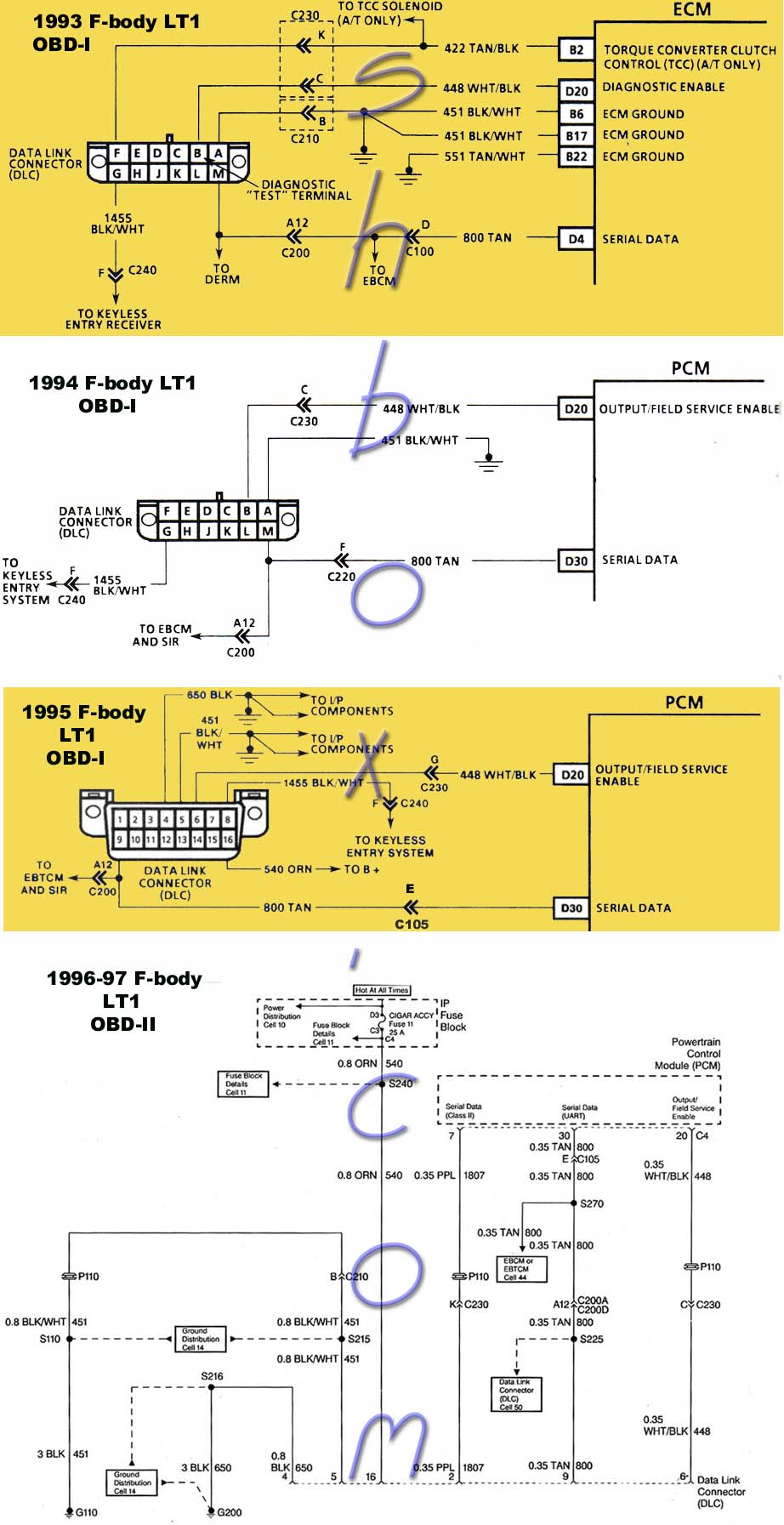 Dlc Wiring Diagram | Schematic Diagram on 98 silverado dlc pins diagram, 2 liquid level switch running 1 motor wire diagram, data link diagram, dlc pinout diagram, obd ii connector diagram,