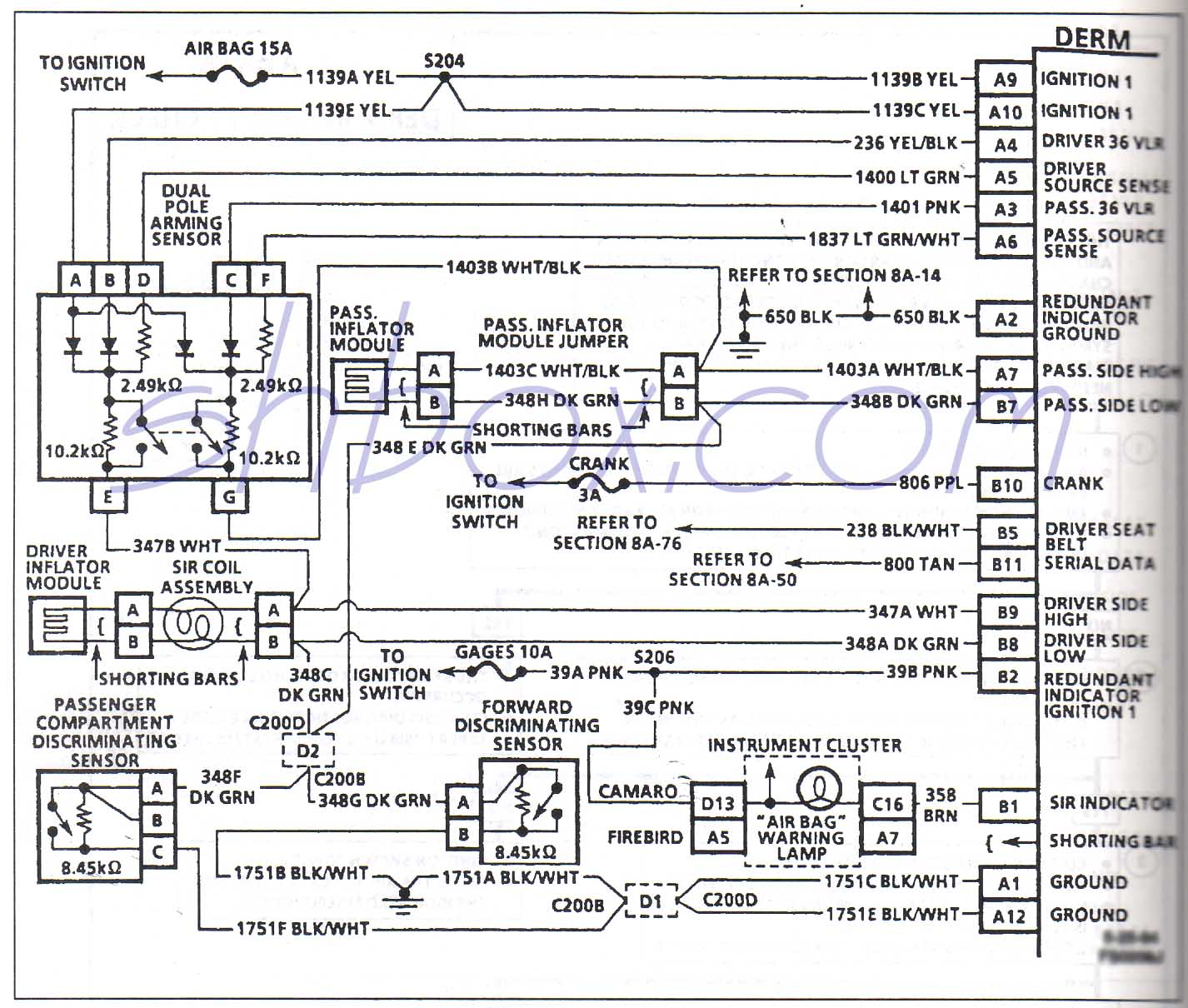 1995 Chevy Caprice Wiring Harness Smart Diagrams Iac Diagram 94 Lt1 Get Free Image About Rear End