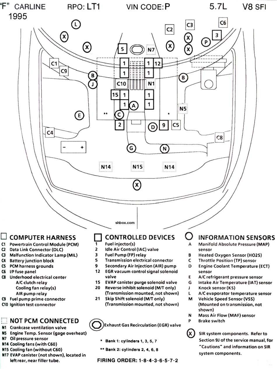4th Gen F Body Visual Reference Front End Devices Sensors Fp Diagram 1997 Toyota Camry Fuse Box