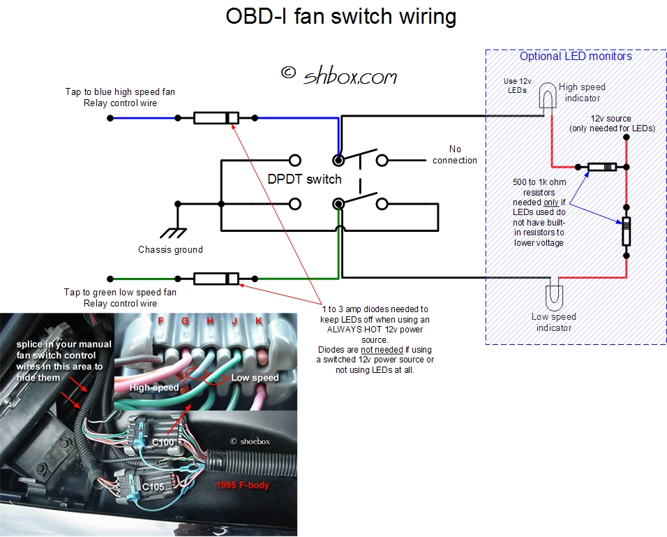 fan_sw_diagram1 wiring a override switch to the stock electric fans camaroz28 1995 camaro wiring diagram at edmiracle.co