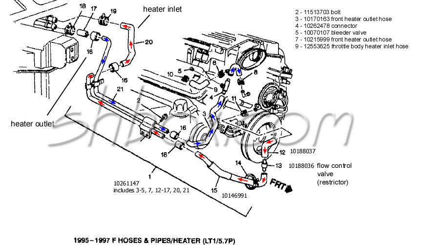 702933 Need Help Lt1 Water Pump on 2003 chevy blazer water pump