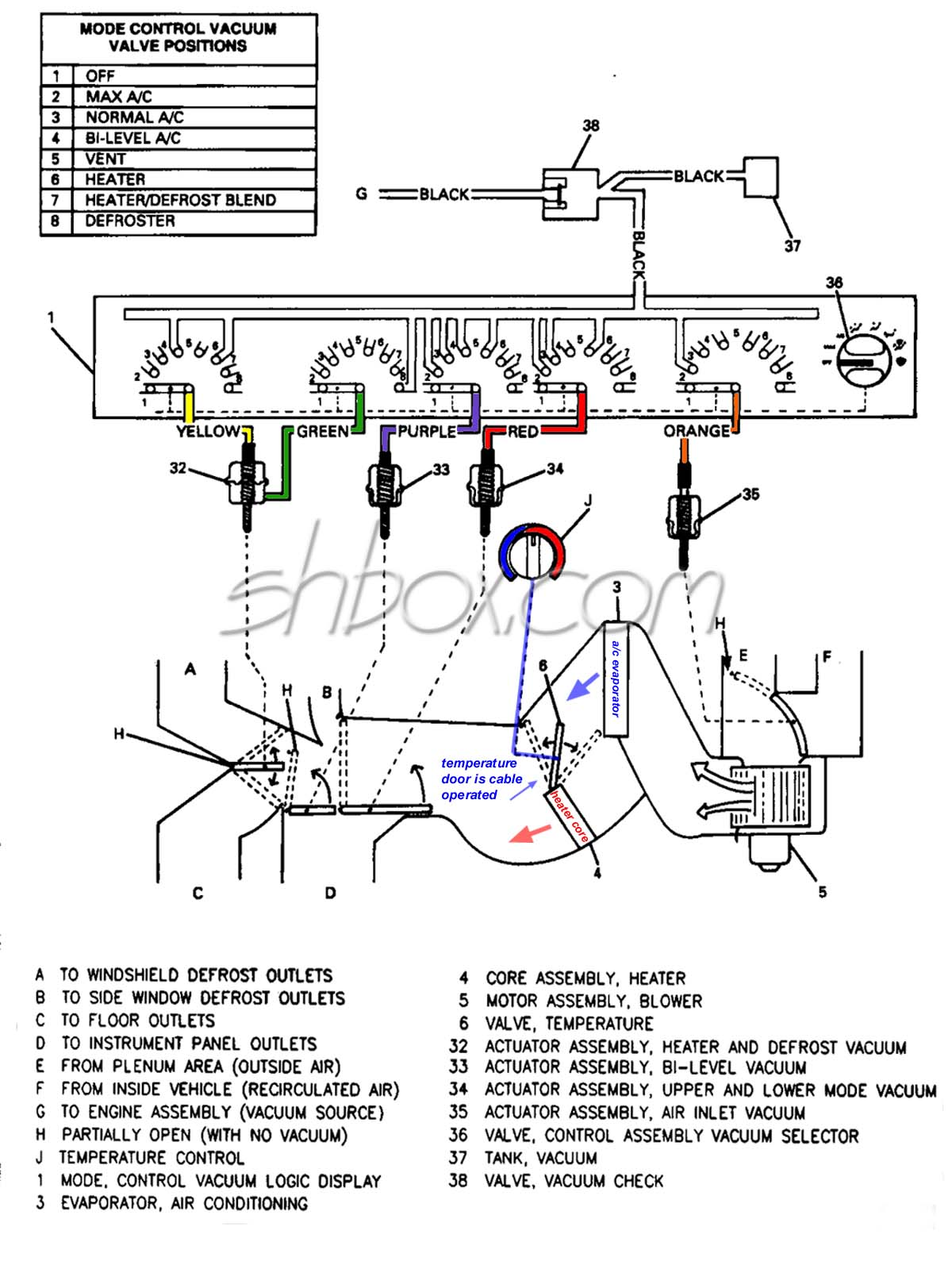 Ford 3 7 Engine Diagram Car Wiring Diagrams Explained Source · 4th gen lt1  f body tech aids drawings exploded views rh shbox com 96 camaro v6