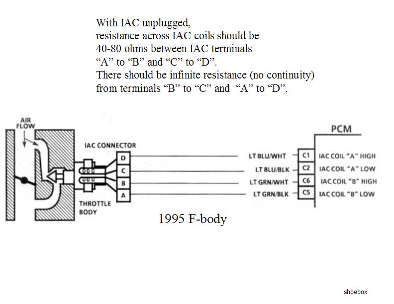 4th Gen Lt1 Fbody Tech Aidsrhshbox: 1995 Camaro Wiring Diagram At Elf-jo.com