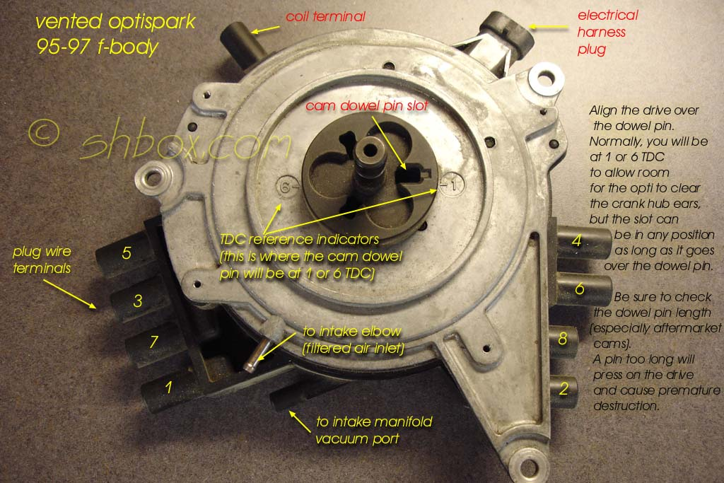 94 camaro egr valve location