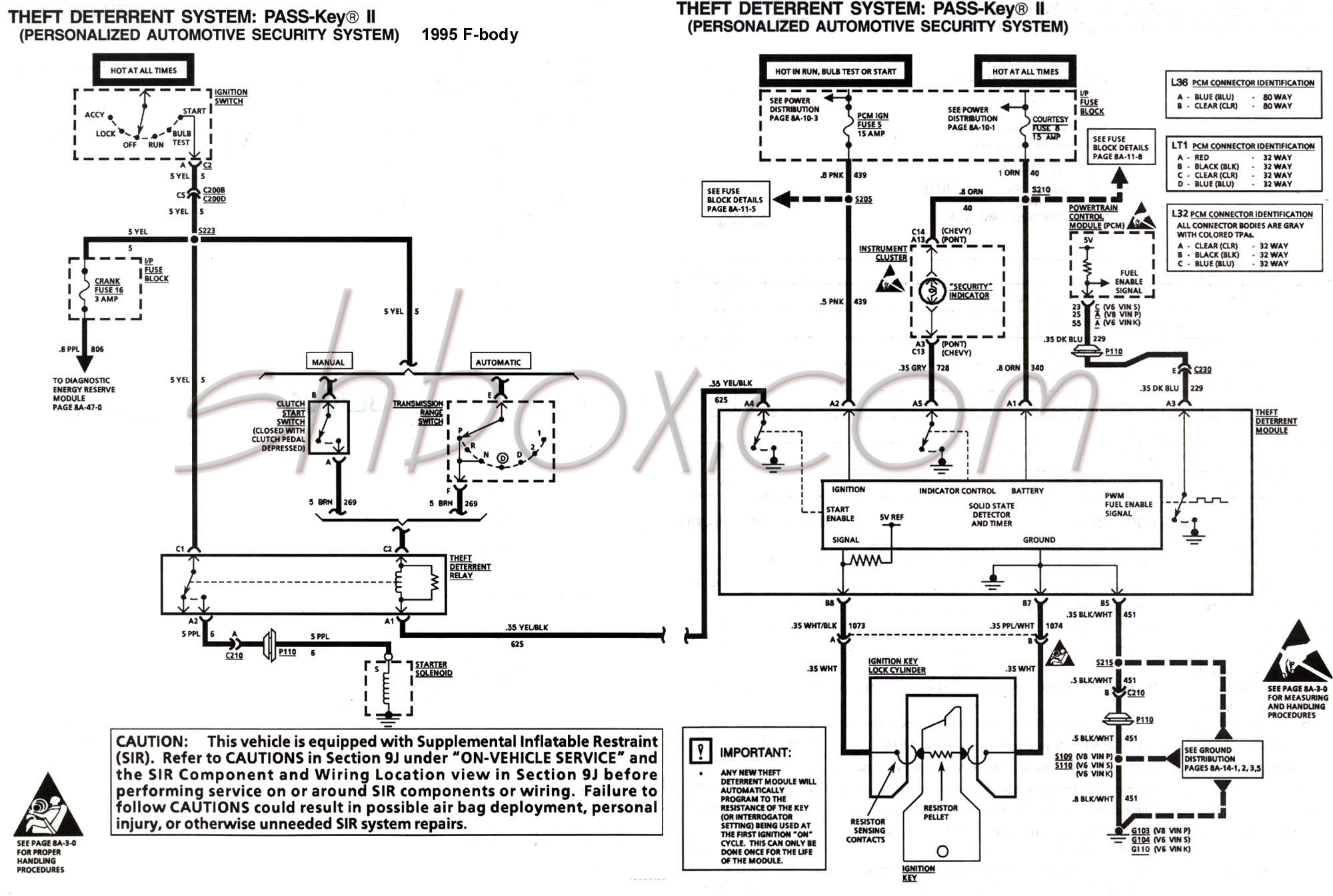 94 Galant Fuse Box Wiring Library 02 Mitsubishi Lancer Horn Diagram 4th Gen Lt1 F Body Tech Aids Rh Shbox Com 95 1993 Corvette
