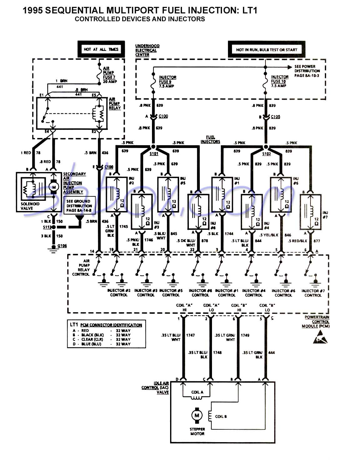 smfi_devices_injectors 2000 impala bcm wiring schematic wiring diagram data