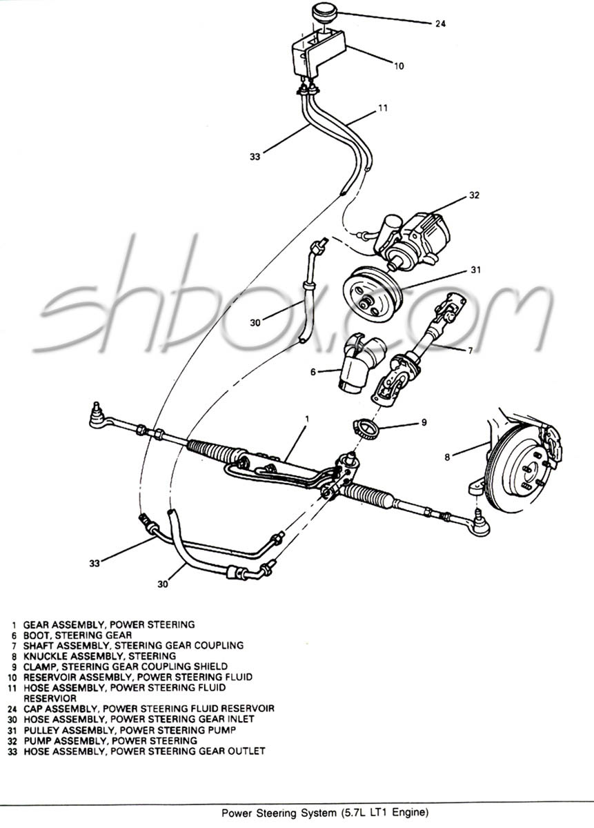 4th Gen Lt1 F Body Tech Articles 1994 Firebird Wiring Harness Location At Fluid Reservoir And Plug