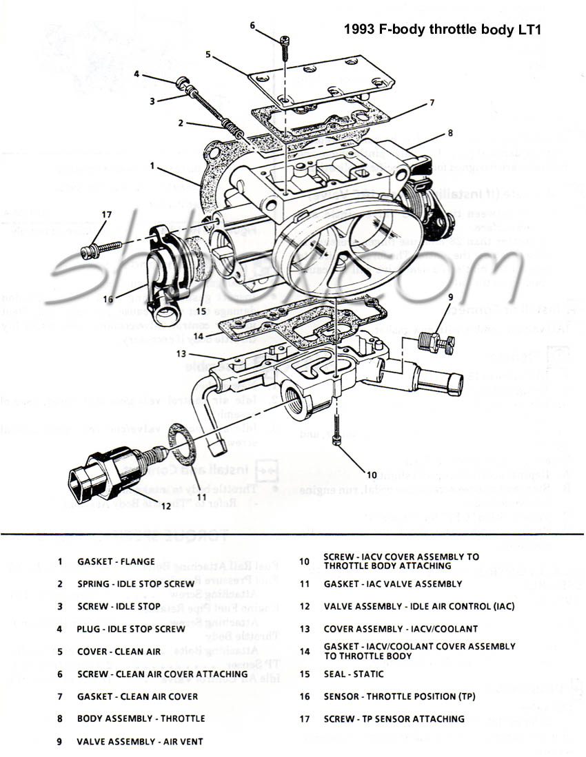 95 chevy tbi diagram  95  free engine image for user