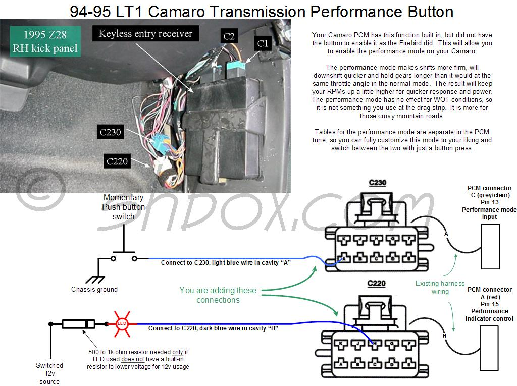 transmission performance button diagram