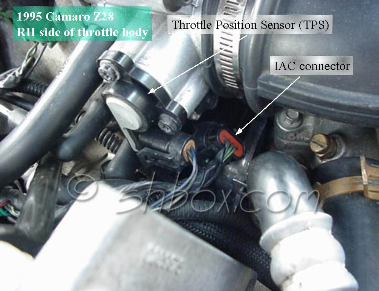 Tps on 1989 Buick Lesabre Parts