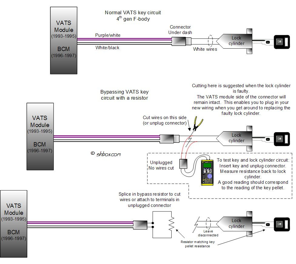 vats ignition key bypass diagram