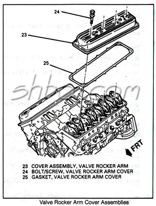 Need Advice Engine Oil Leak 1997 Z28